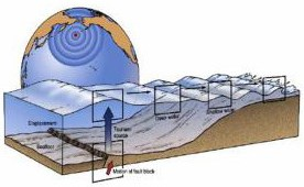 Illustration of a tsunami.