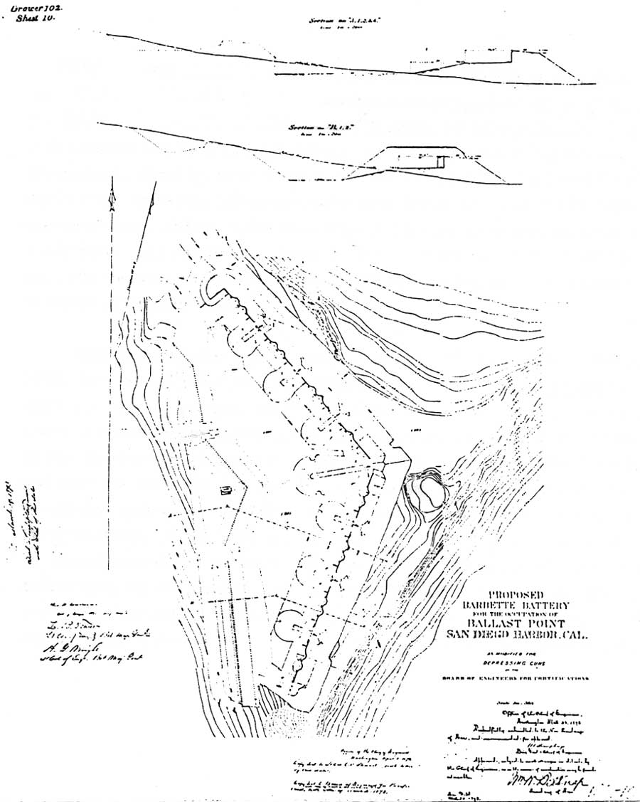 cabrillo nm the guns of san diego historic resource study table San Diego Airport Diagram sketch showing how fire control is coordinated diagram 6 batteries fetterman wilkeson and mcgrath diagram 7 site of fort guijarros 1902