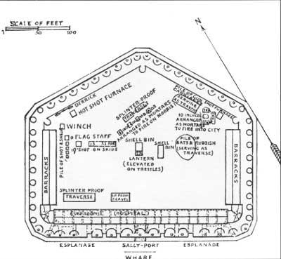 how to draw a ground plan