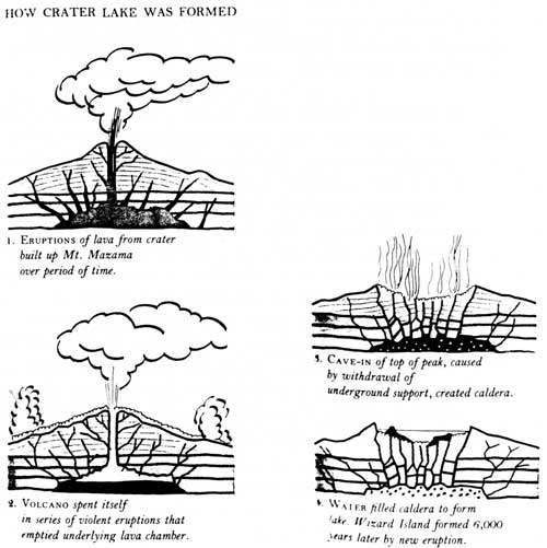 crater lake np  historic resource study