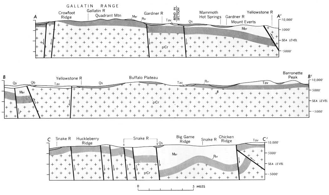 Usgs geological survey bulletin 1347 geologic history of the these illustrate the possible rock relationships that might be seen along the faces of vertical slices of the earths crust publicscrutiny Gallery