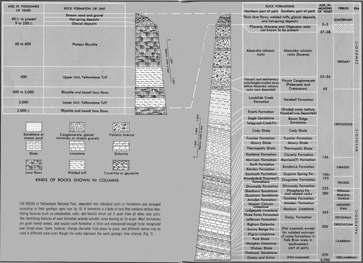 Usgs geological survey bulletin 1347 geologic history of the usgs geological survey bulletin 1347 geologic history of the yellowstone region publicscrutiny Gallery