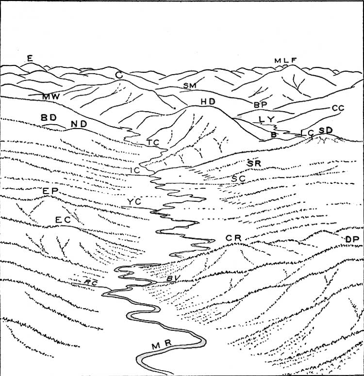 River Valley Stages in Broad-valley Stage