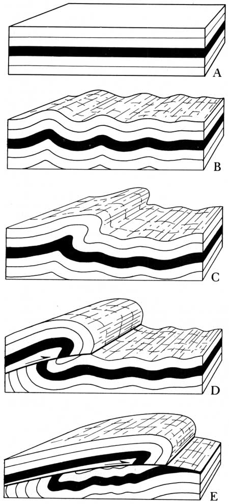 fig26 texas bureau of economic geology the big bend of the rio grande Sedimentary Rock Layers Diagram at gsmx.co