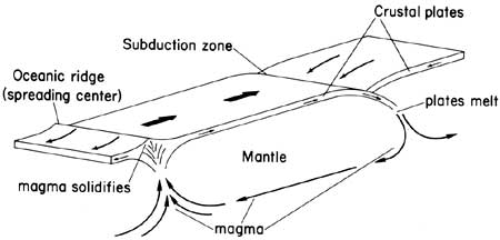 Washington DNR: Washington Coastal Geology between the Hoh ...  Washington DNR:...