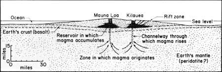 Hawai'i Volcanoes and Haleakala National Parks (Volcanoes ...