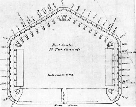 Plans For New Fort