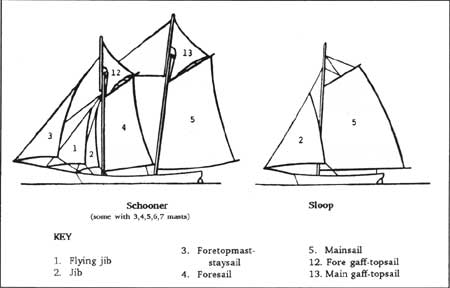 national park service southern new jersey and the slope diagram on a map sloop running rigging diagram