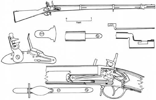 Flintlock Musket Parts 1816 Flintlock Musket