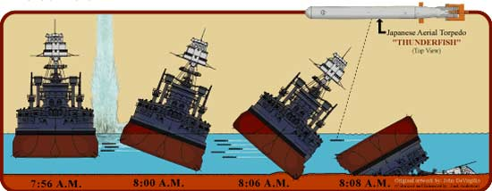 At 7:56 A.M., a second salvo of torpedoes ...