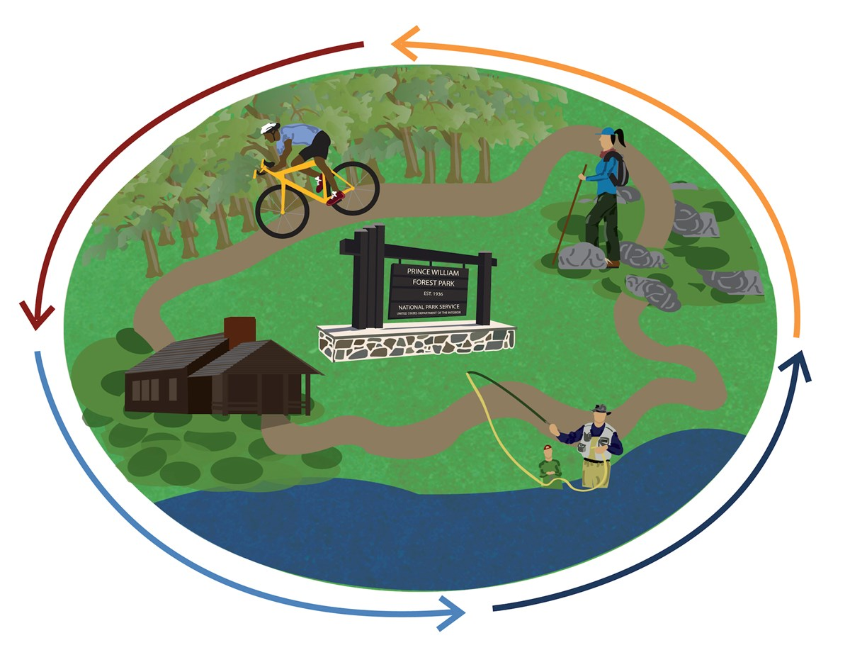 Illustration showing people fishing, hiking, and bicycling.