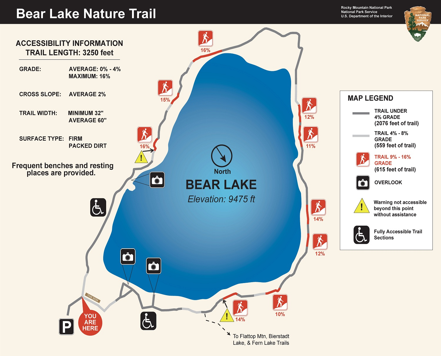 Bear Lake Nature Trail