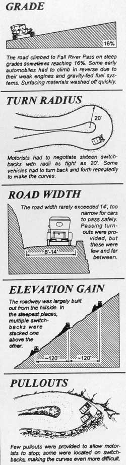 drawings of road features