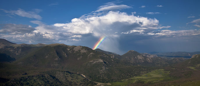 Weather Rocky Mountain National Park U S National Park