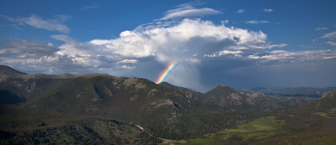 Weather - Rocky Mountain National Park (U S  National Park Service)