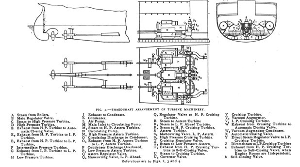 Technical drawing of a direct drive engine room layout.