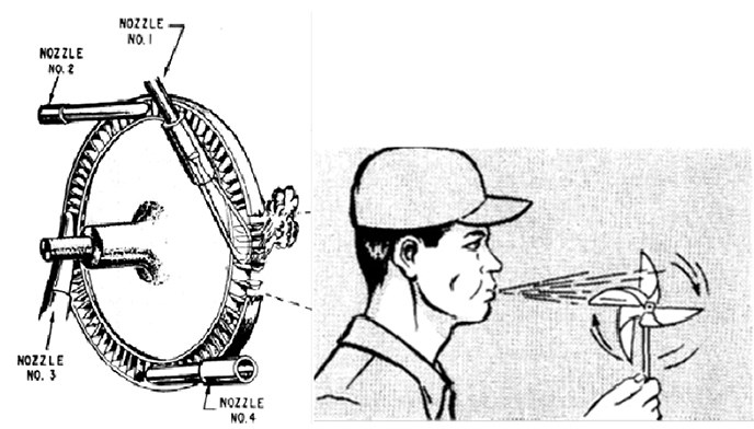 A round lever and a man blowing a pinwheel.