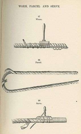 A detailed drawing showing how to worm, parcel and serve a rope.