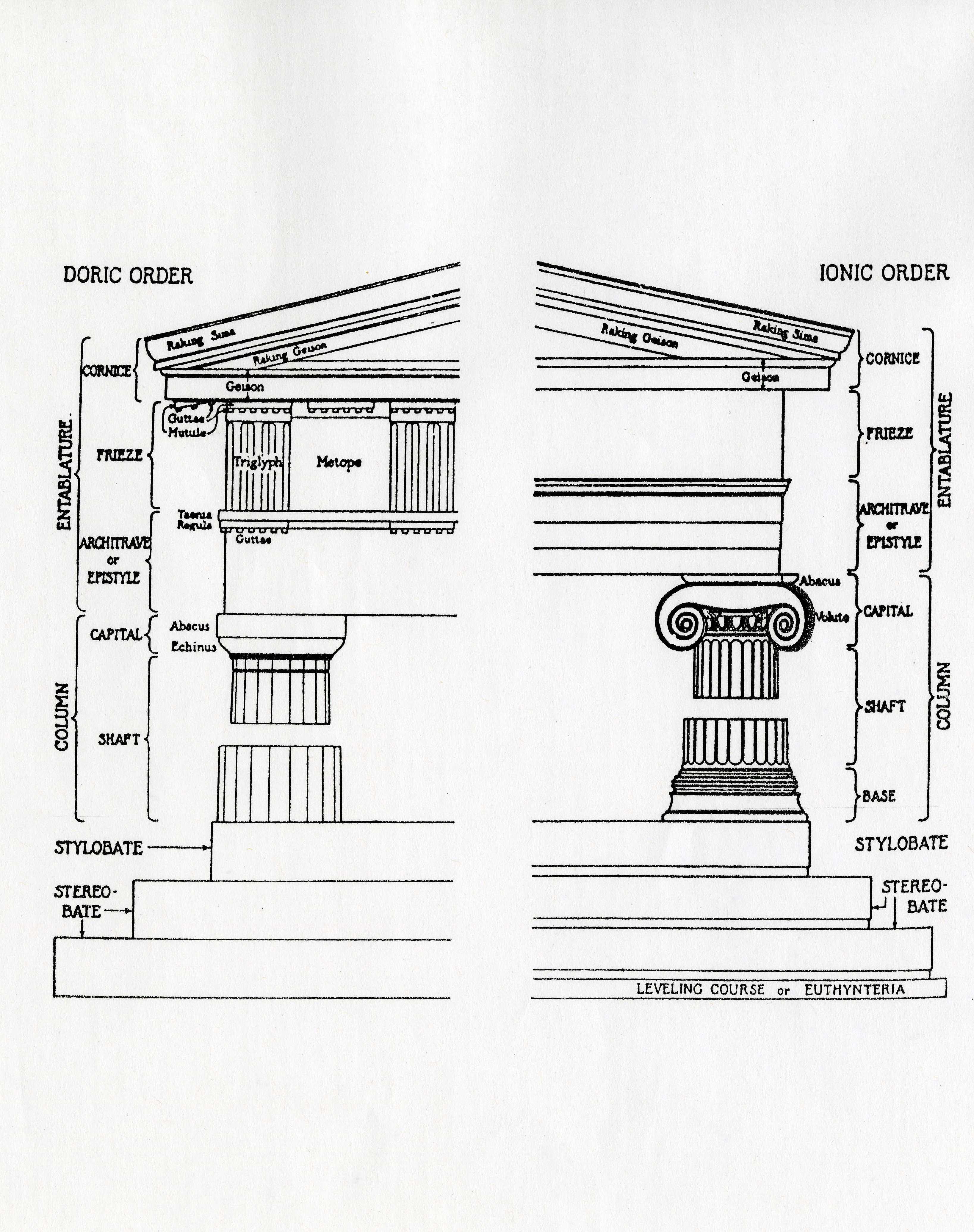 Classics saint gaudens national historic site us national park greek columns ccuart Image collections