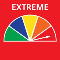 Extreme Fire Danger Graphic
