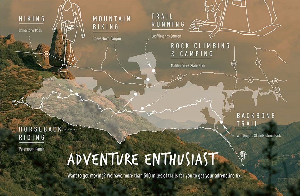 Infographic for adventure enthusiasts describing activities in the Santa Monica Mountains including hiking, horseback riding, and biking! Text overlaid on photo of a rock balancing on a mountain with an image of the national park boundary on top.