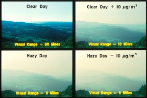 Visibility figure showing four different visibility ranges.