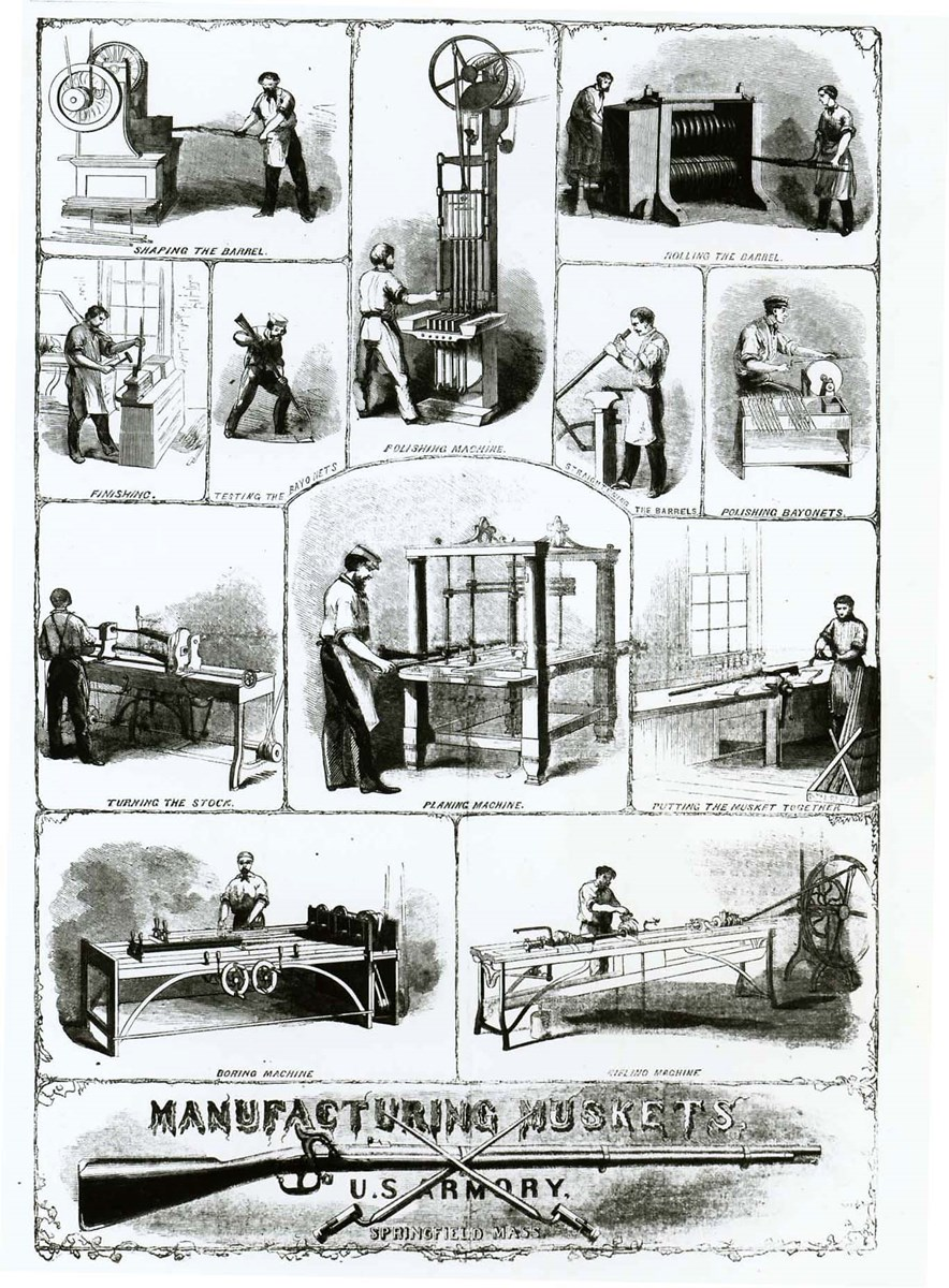 Machinery in use at Springfield Armory at the start of the Civil War, 1861.