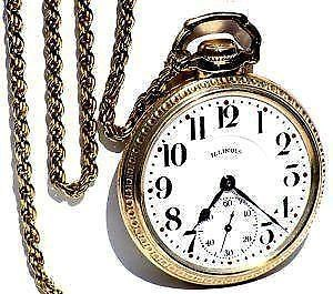 photo of trainman's watch