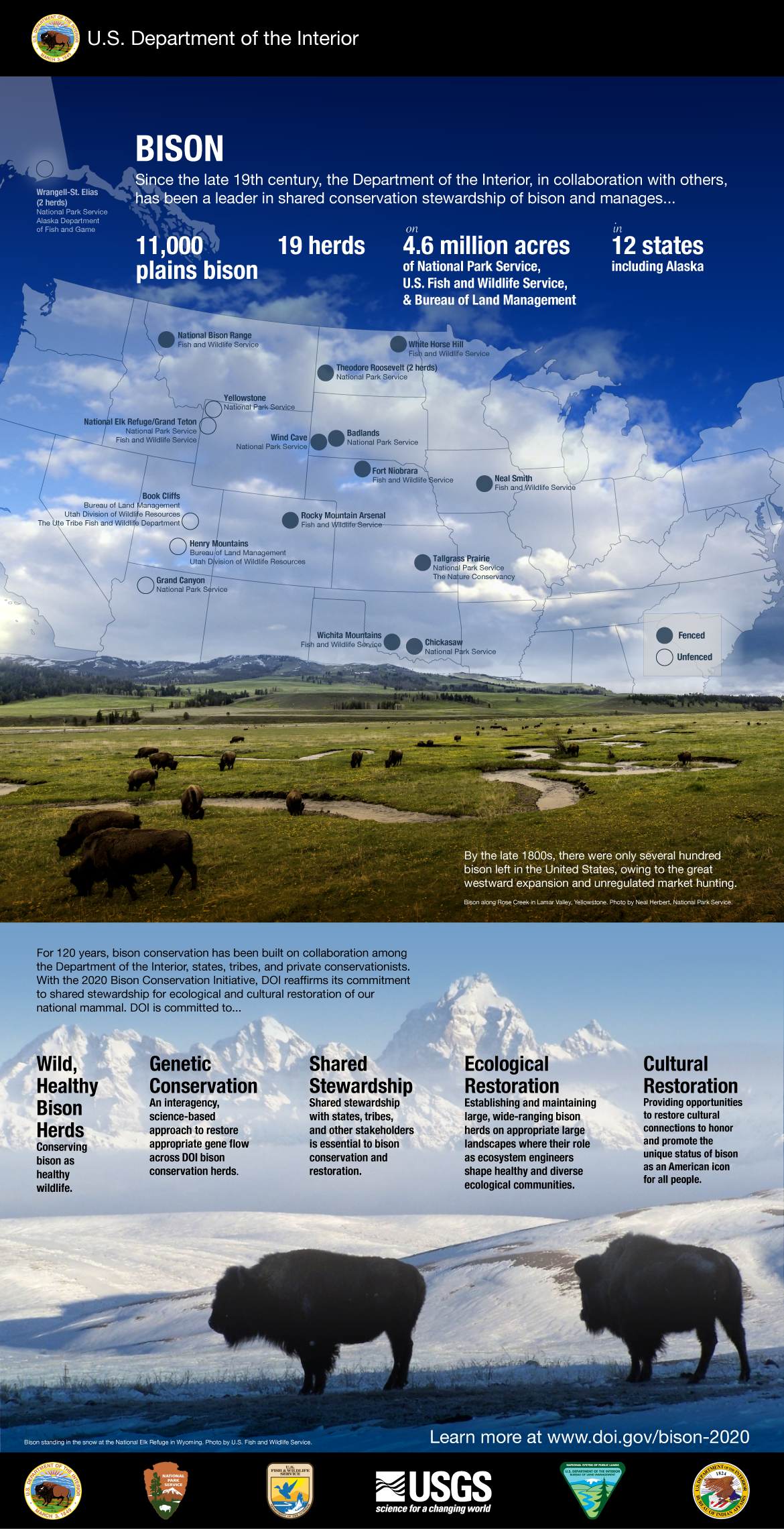 DOI Bison Accomplishments
