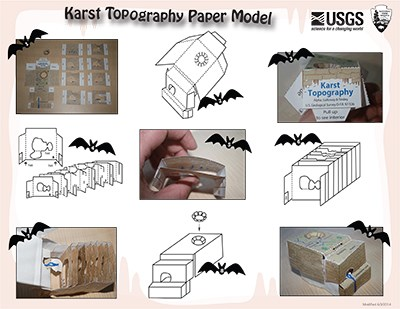 photos show steps for building the karst model