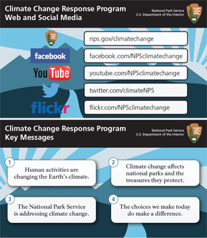 Download the NPS Climate Change Key Messages card