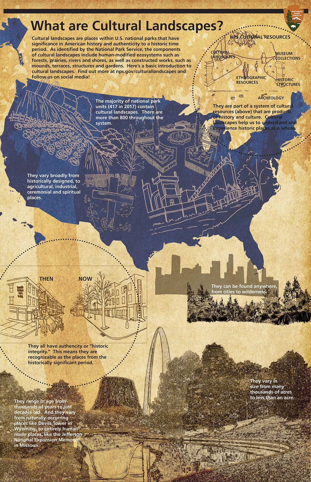 Cultural Landscapes 101 (U.S. National Park Service)