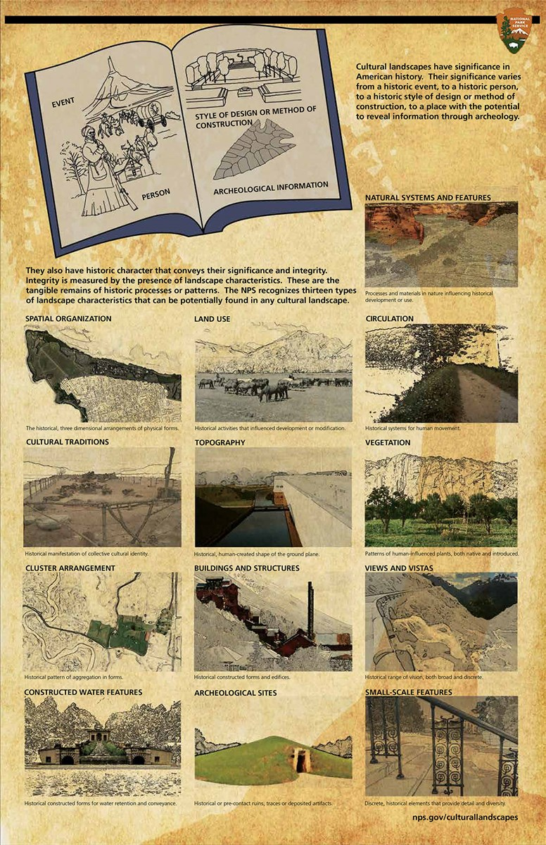 Cultural Landscapes 101 Informational Poster - Page 2