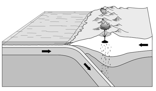 Plate Tectonics Geology Us National Park Service