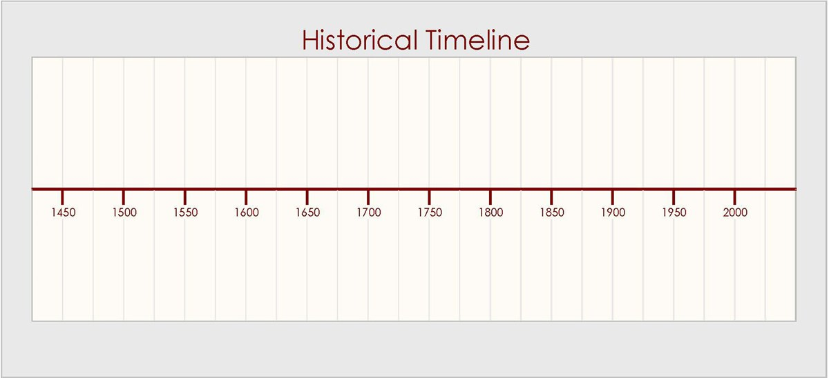 Timeline graphic showing dates