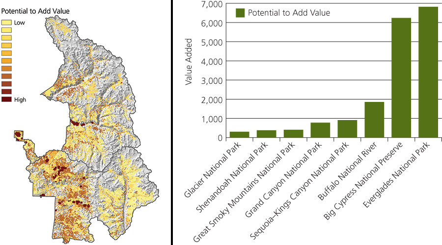 Map of Sequoia–Kings Canyon NPs showing potential to add value to landscape from fire management activities. Ranges ranges from low (yellow) to high (reddish-brown). Around half of acreage has some potential to add value. See linked table for graph data.