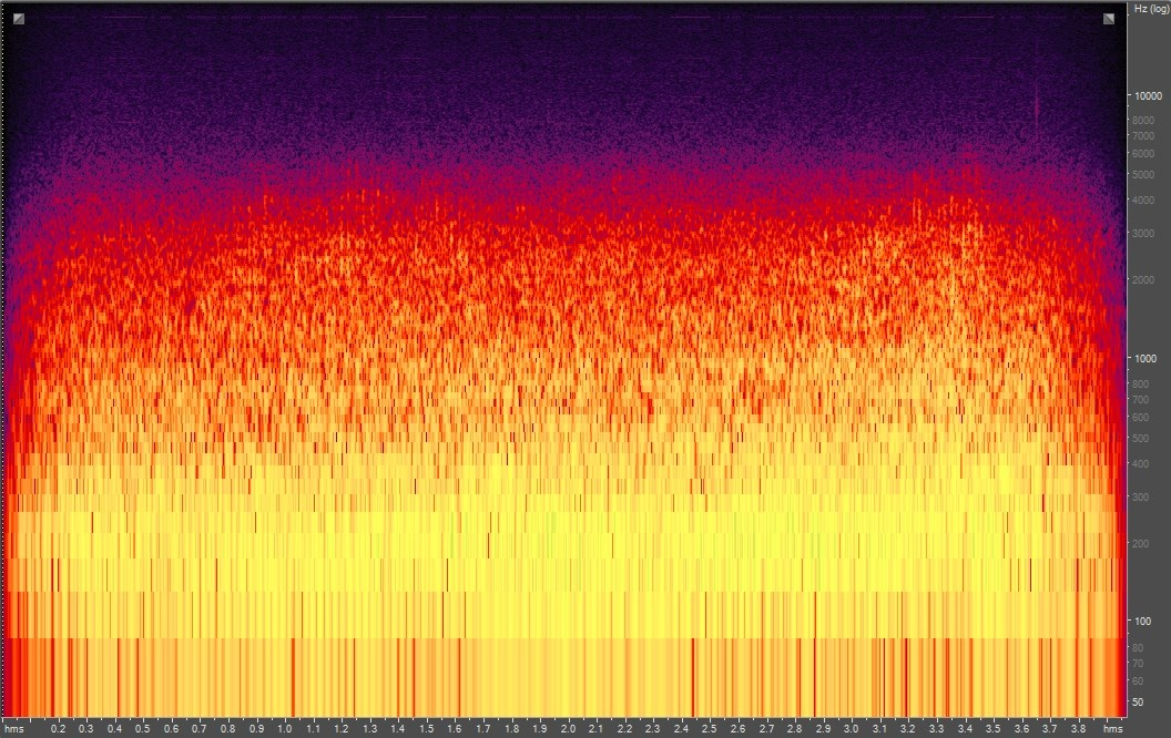 Spectrogram of a motorcycle