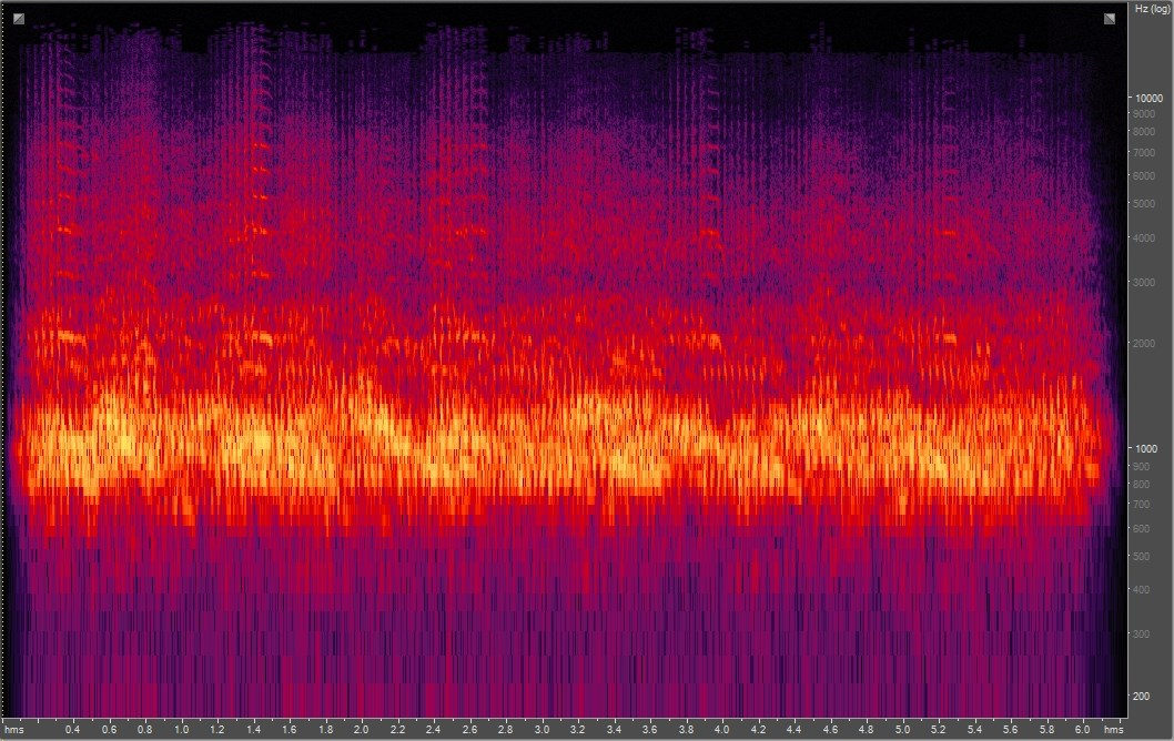 Spectrogram of sandhill crane