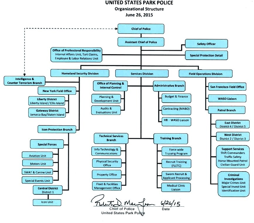 organization structure of united parcel service This method of organizational structure also generates ease of access to those at the top of the organization microsoft corporation prides itself  in the united.