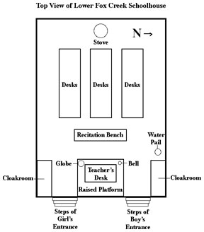 blueprint of the schoolhouse interior