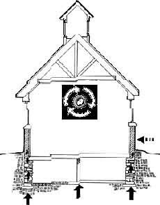 Outline Drawing Of A House With Arrows Pointing At The Walls From Outside  And At The