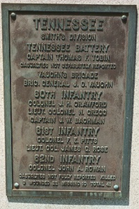 Tennessee Units Marker