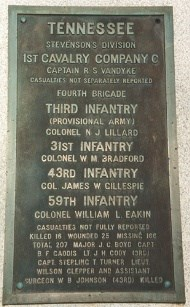 Tennessee Cavalry Units Monument