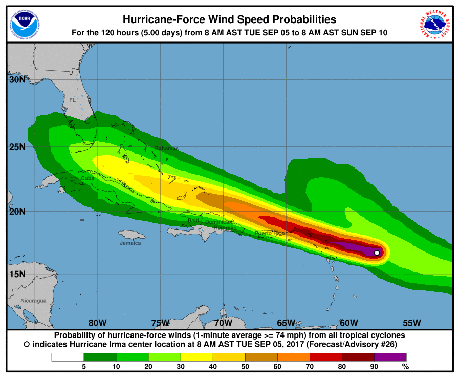 Irma Hurricane Winds Cone