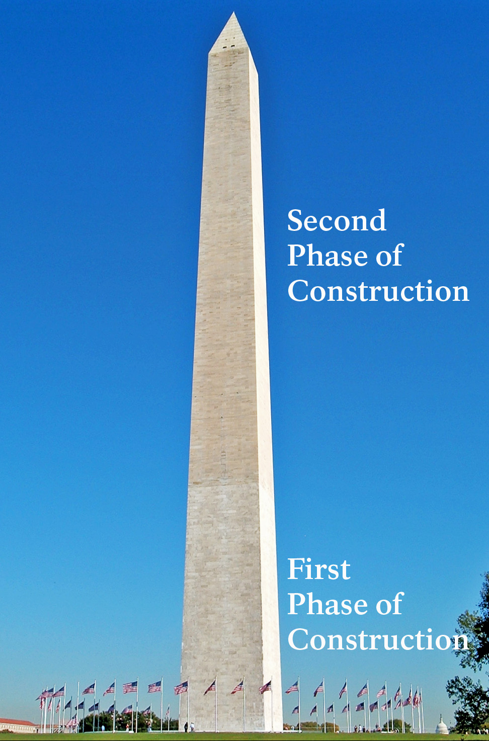 Washington Monument National Monument - Frequently Asked Questions ...
