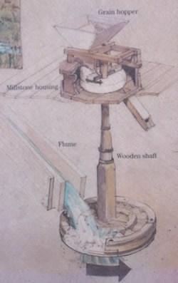 diagram showing how water powered the grist mill