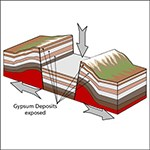Geology Graphic.