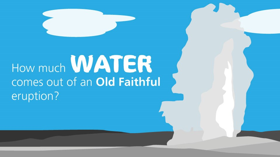 "Silhouette of an erupting geyser on blue with text ""How much water comes out of an Old Faithful eruption?"""