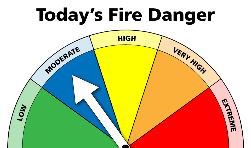 Chart showing the current fire danger to be moderate.