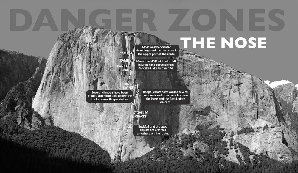 Photo of El Capitan showing the route of the Nose climb